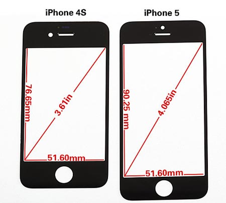 iPhone 5 differenze tra schermi