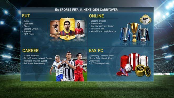 FIFA 14 e il passaggio dalle vecchie alle nuove console